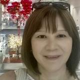 Satomi Kawaguchi