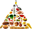 Icon for Food Glorious Food