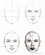 Icon for How to Draw the Face